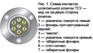 электросхема прицепа легкового автомобиля